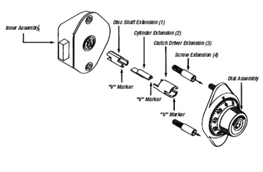 Locker Installation Maintenance on types of door locks
