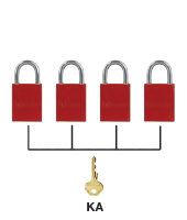 Met gelijke sleutels