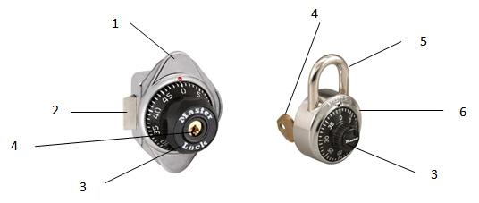 Lock Parts & Names