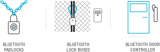 Flexible Asset Management: Bluetooth® Padlocks, Bluetooth® Lock Boxes, Bluetooth® Door Controller