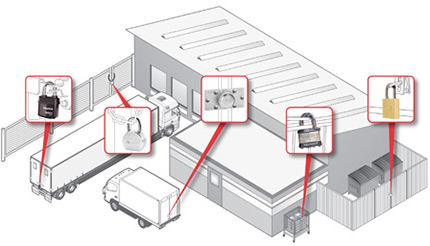 Illustrated diagram showing different types of locks in use on trailers and doors around a business