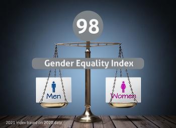 91 Index d'égalité femmes-hommes